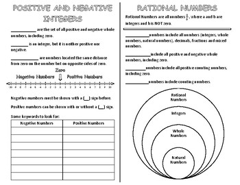 Positive and Negative Integers and Rational Numbers Interactive Notebook Page