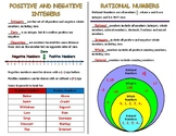 Positive and Negative Integers and Rational Numbers Intera
