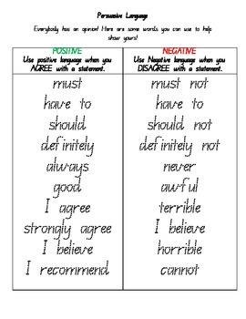Positive and Negative Modality