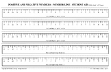 Positive and Negative Integer Number Line Template - Student Aid - FREE