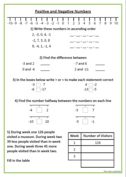 Positive and Negative Numbers - Integers - Ordering