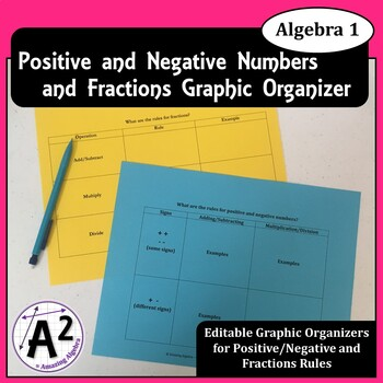 Algebra 1 - Positive and Negative Numbers and Fractions Graphic Organizer