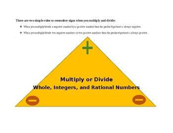 Negative/Positive Numbers Rule