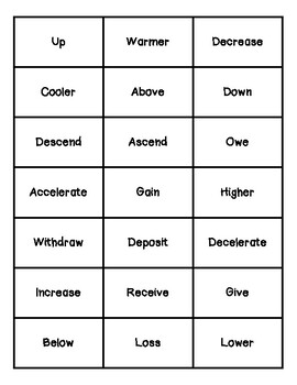 Positive and Negative Word Sort