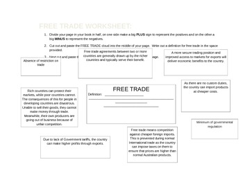 Positive and Negatives of Free Trade Cut and Paste Activity