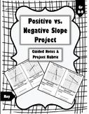 Positive vs. Negative Slope Project