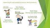 Possesive Nouns and Pronouns English Version