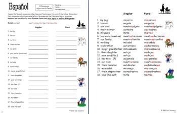 Possessive Adjectives & Family Worksheet