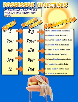 Possessive Adjectives Poster