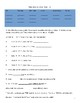 Possessive Articles Notes and Practice Worksheet