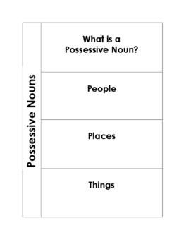 Possessive Noun Flip Book for Interactive Notebooks