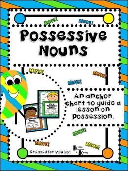 Possessive Nouns Anchor Chart