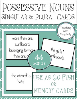 Possessive Nouns Cards - Plural & Singular