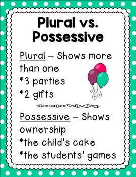 Possessive Nouns - Lessons - Tes Teach