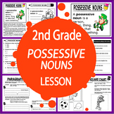 Possessive Nouns Activities – 2nd Grade Grammar Practice & Lesson + ELA Poster