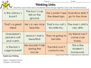 Possessive Nouns and Contractions - Apostrophes Thinking Links - King Virtue
