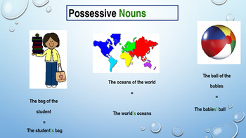 Possessive Nouns and Possessive Adjectives