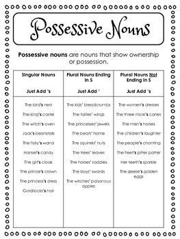 Possessive Princess: Forming and Using Possessive Nouns
