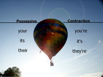 Possessive Pronoun Contractions
