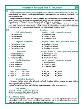 Possessive Pronouns-Case Use & Structure