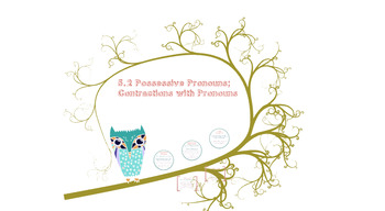 Possessive Pronouns; Contractions with Pronouns Prezi Presentation