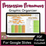Possessive Pronouns Graphic Organizer