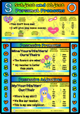 FREE POSTER -  Possessive Pronouns ; Adjectives and more P