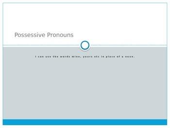 Possessive Pronouns in Spanish