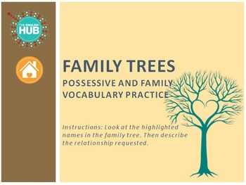 Personal Life (A): Possessive Adjectives and Family Vocabulary Practice