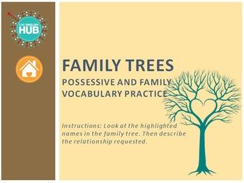 Personal Life (A): Possessive Adjectives and Family Vocabu