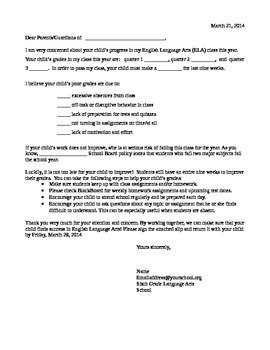 Possible Failure Letter