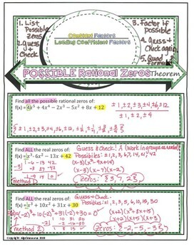 Possible Rational Zero Theorem Doodle Notes or Graphic Organizer