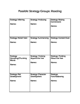 Possible Strategy Groups Organizer