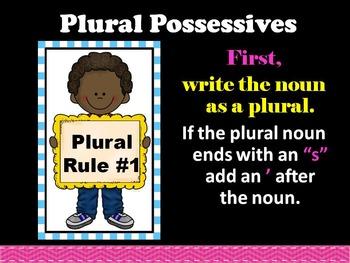 Possessive Nouns (Editable)