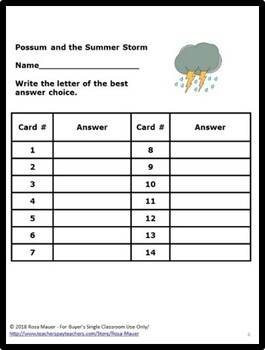 Possum and the Summer Storm Questions