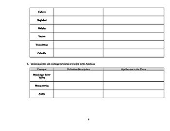 Post-Classical Unit Concept Outline