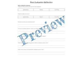 Post Evaluation Assessment Reflection