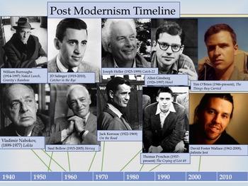 Post-Modernism - American Literary Movement Series, part VIII