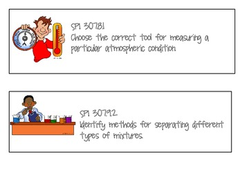 Post Objectives for Science Tennessee State Standards Grade 3
