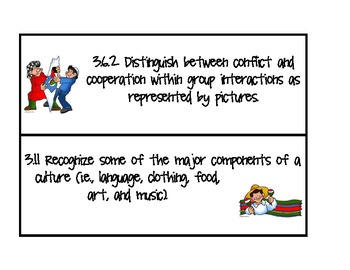 Post Objectives for Social Studies Tennessee State Standards Grade 3