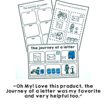Post Office Role Play Pack 30 pages of dramatic community fun!