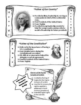 Post Revolutionary War & Deocuments Study Guide
