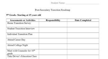 Transition Roadmap- 9th Grade Post-Secondary; IEP Goals