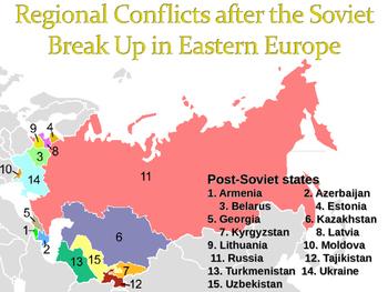 Post-Soviet Eastern Europe Notes