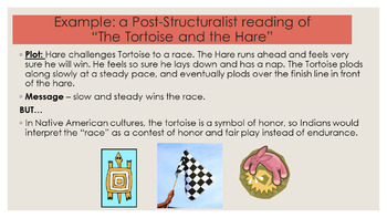 Post-Structuralist Literary Criticism Lesson Powerpoint + activity