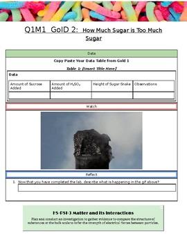 Post Sugar Dehydration Lab: How Much Sugar is Too Much Sugar?