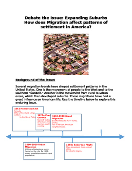Post WWII: Expanding Suburbs How does Migration affect patterns of settlement?