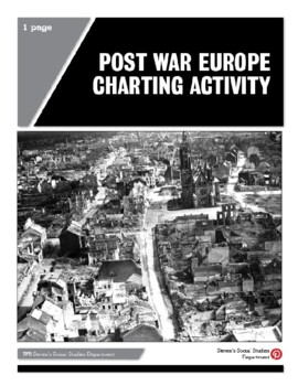 Post War Europe Charting Activity