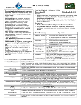 Post World War I CSI Study Sheet (Curriculum Support Information)