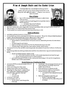 Post-World War I Rise of the Dictators Fact Sheets